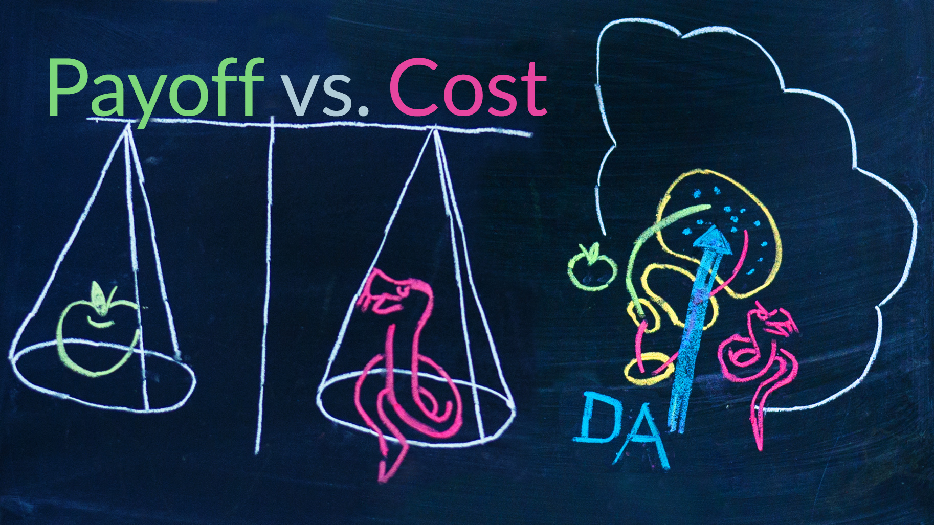 Basal ganglia as a scale: weighing payoffs against costs
